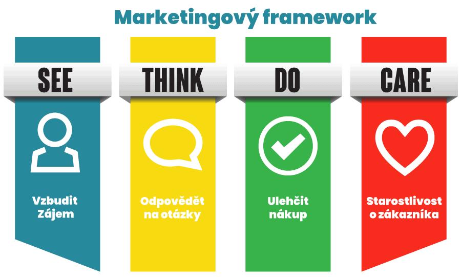 stdc framework scheme